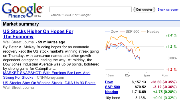 Google Finance.png